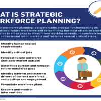 mercer-strategic-workforce-planning-infographic