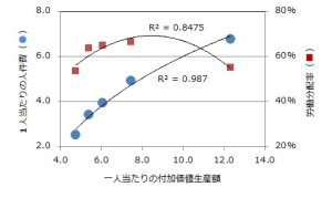 graph vol3